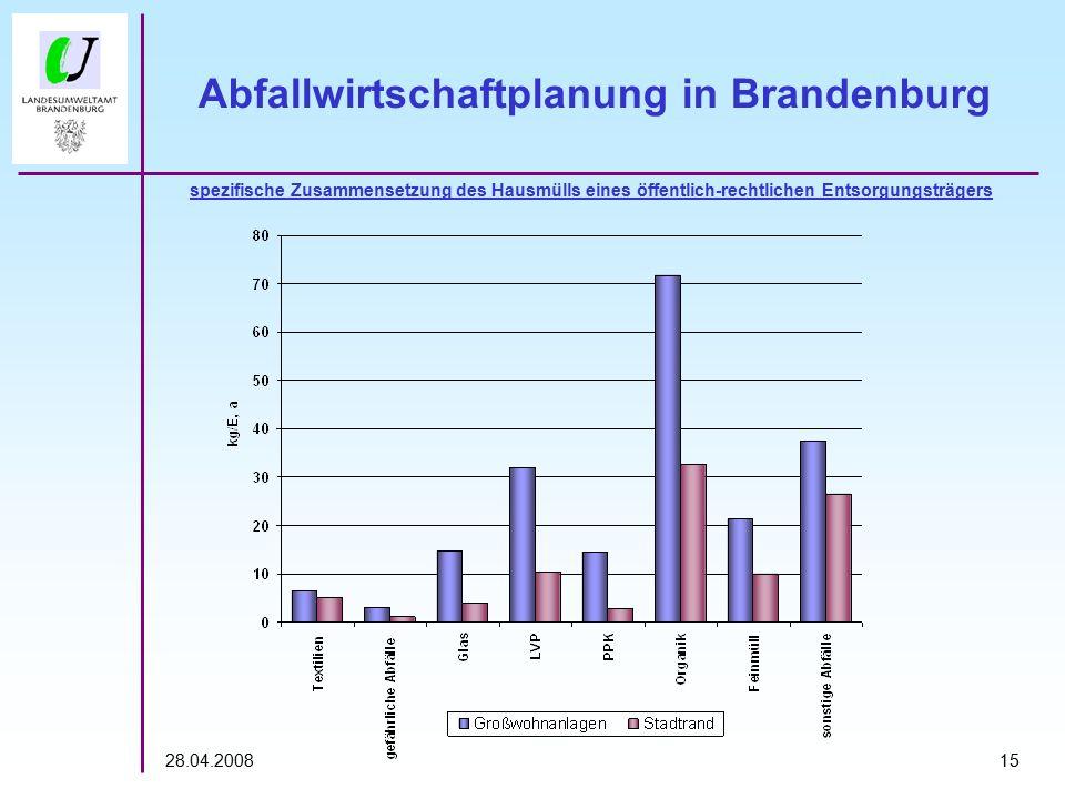 1528.04.2008 Abfallwirtschaftplanung in Brandenburg spezifische Zusammensetzung des Hausmülls eines öffentlich-rechtlichen Entsorgungsträgers