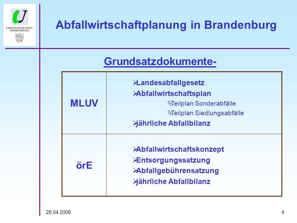 428.04.2008 Abfallwirtschaftplanung in Brandenburg Grundsatzdokumente- MLUV  Landesabfallgesetz  Abfallwirtschaftsplan  Teilplan Sonderabfälle  Te