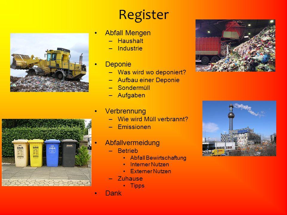 Register Abfall Mengen –Haushalt –Industrie Deponie –Was wird wo deponiert? –Aufbau einer Deponie –Sondermüll –Aufgaben Verbrennung –Wie wird Müll ver