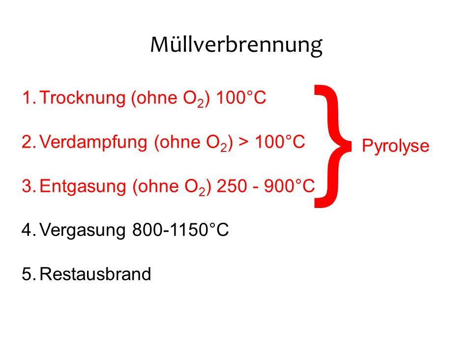 Müllverbrennung 1.Trocknung (ohne O 2 ) 100°C 2.Verdampfung (ohne O 2 ) > 100°C 3.Entgasung (ohne O 2 ) 250 - 900°C 4.Vergasung 800-1150°C 5.Restausbrand } Pyrolyse