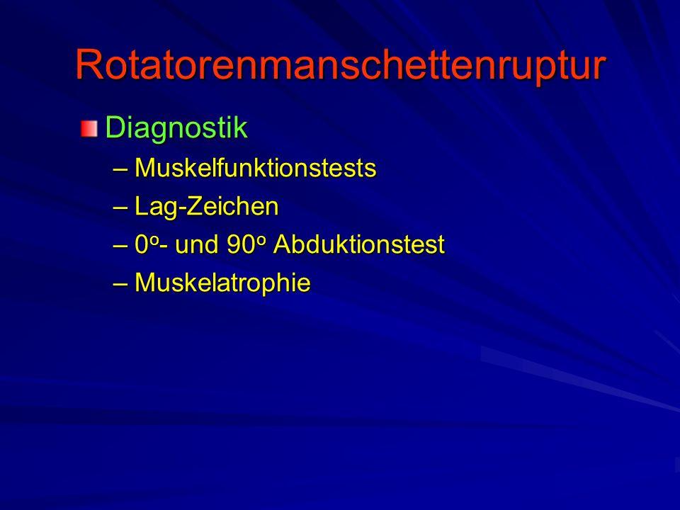 Rotatorenmanschettenruptur Diagnostik –Muskelfunktionstests –Lag-Zeichen –0 o - und 90 o Abduktionstest –Muskelatrophie