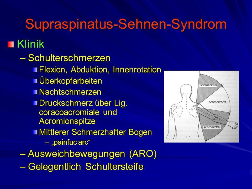 Supraspinatus-Sehnen-Syndrom Klinik –Schulterschmerzen Flexion, Abduktion, Innenrotation ÜberkopfarbeitenNachtschmerzen Druckschmerz über Lig. coracoa
