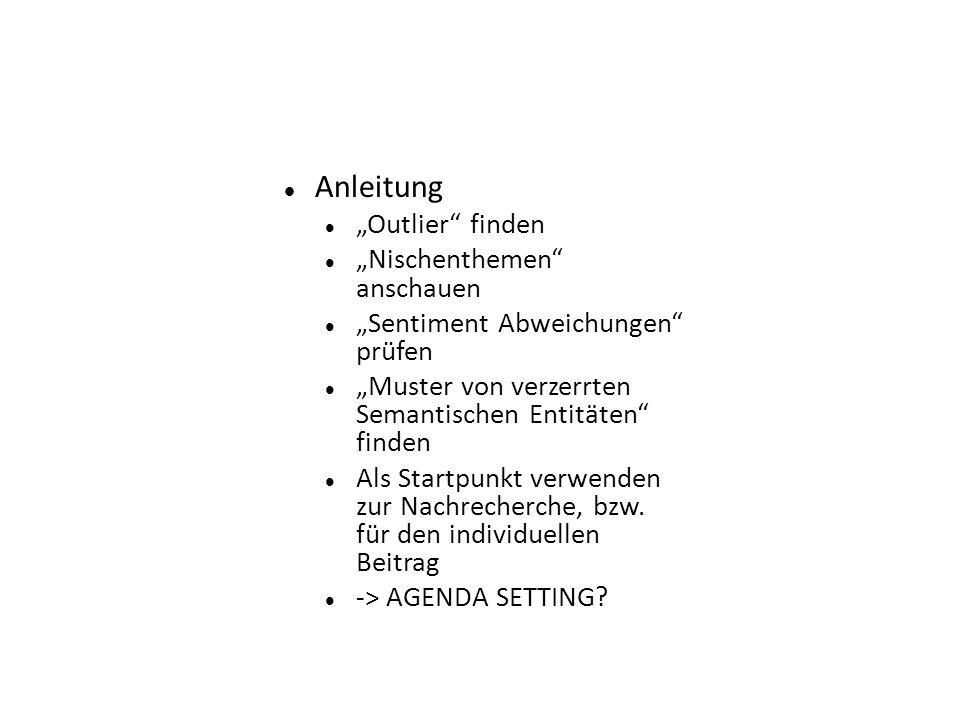 """Anleitung """"Outlier finden """"Nischenthemen anschauen """"Sentiment Abweichungen prüfen """"Muster von verzerrten Semantischen Entitäten finden Als Startpunkt verwenden zur Nachrecherche, bzw."""