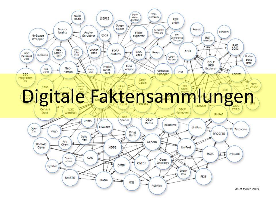 Digitale Faktensammlungen