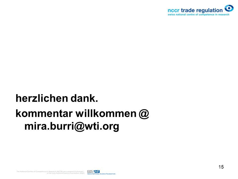 15 herzlichen dank. kommentar willkommen @ mira.burri@wti.org