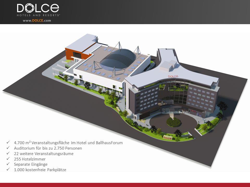 4.700 m² Veranstaltungsfläche im Hotel und BallhausForum Auditorium für bis zu 2.750 Personen 22 weitere Veranstaltungsräume 255 Hotelzimmer Separate Eingänge 1.000 kostenfreie Parkplätze