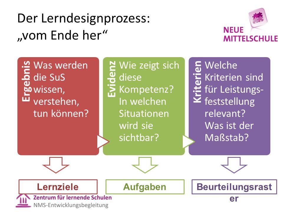 Basiselemente eines Lerndesigns Kernideen Kernfragen Lernziele Aufgabe(n) für die Leistungsfeststellung Beurteilungsraster wonach die Leistung gemessen wird Verstehen Wissen Können