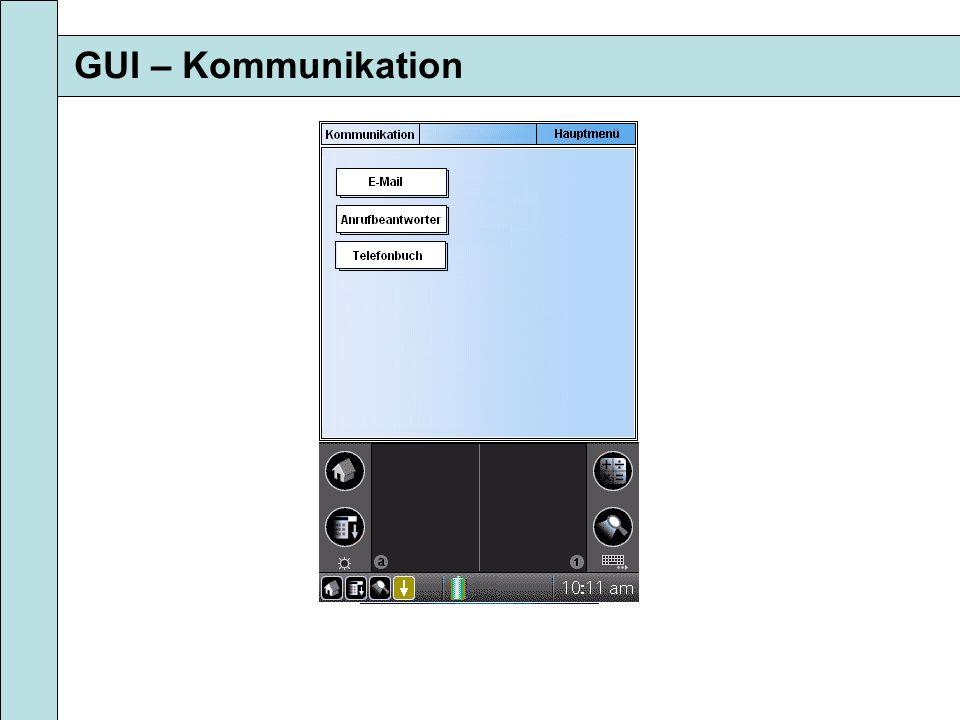 GUI – Kommunikation