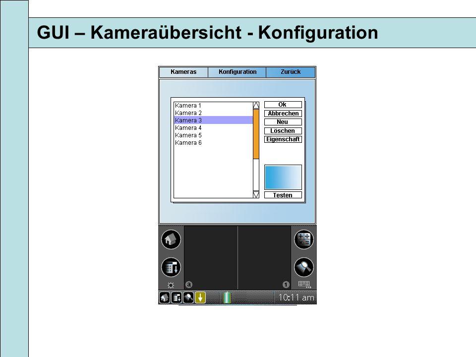 GUI – Kameraübersicht - Konfiguration