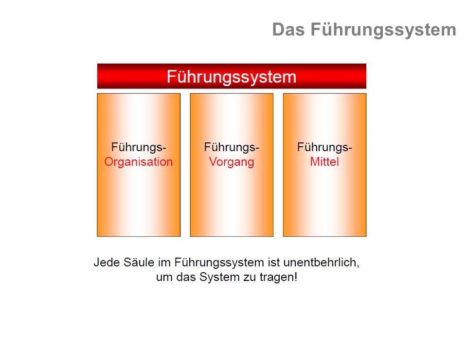 Das Führungssystem