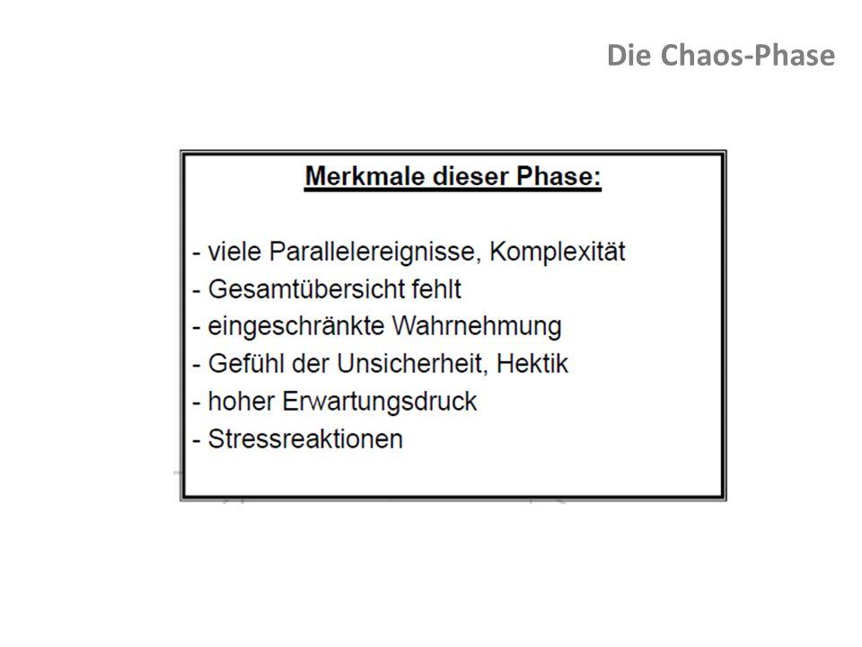 í Aufbau und Kennzeichnung der Einsatzleitstelle í Lageführung bzw.