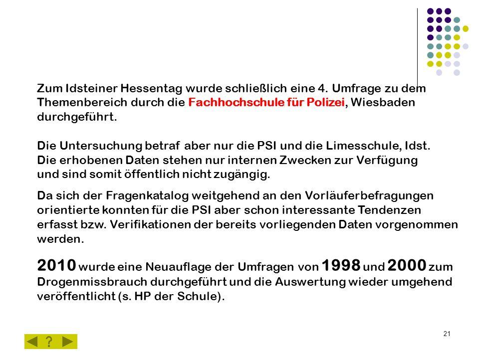 21 Zum Idsteiner Hessentag wurde schließlich eine 4. Umfrage zu dem Themenbereich durch die Fachhochschule für Polizei, Wiesbaden durchgeführt. Die Un