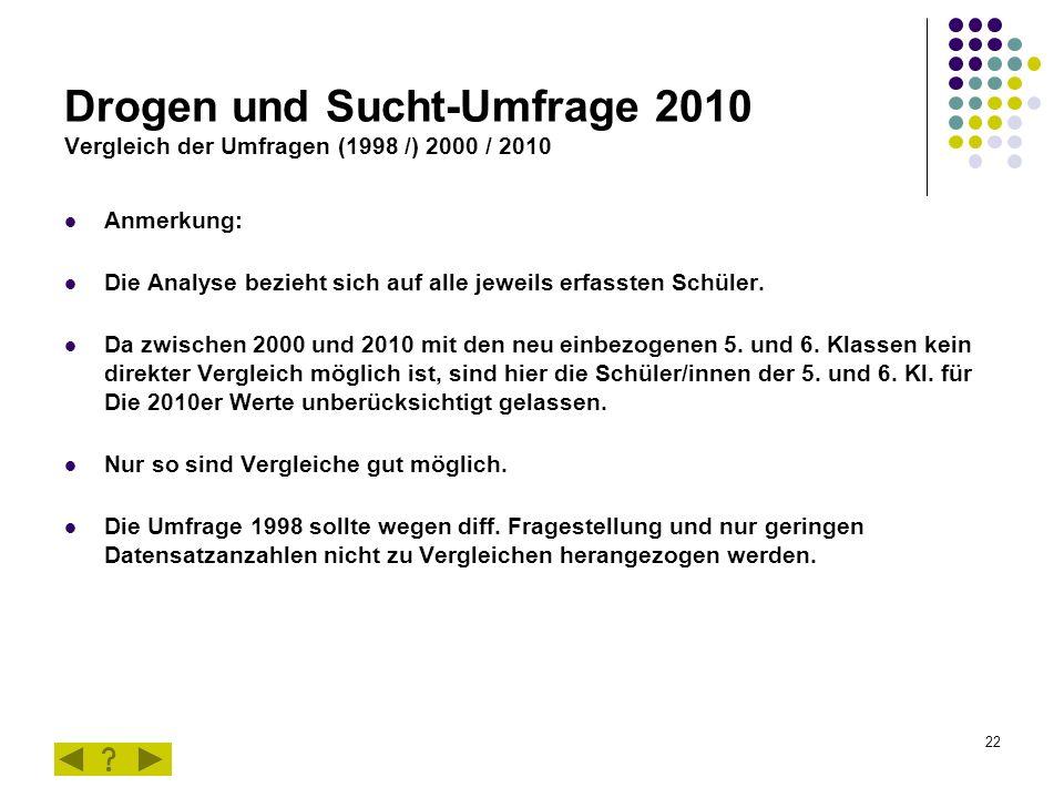 22 Drogen und Sucht-Umfrage 2010 Vergleich der Umfragen (1998 /) 2000 / 2010 Anmerkung: Die Analyse bezieht sich auf alle jeweils erfassten Schüler.