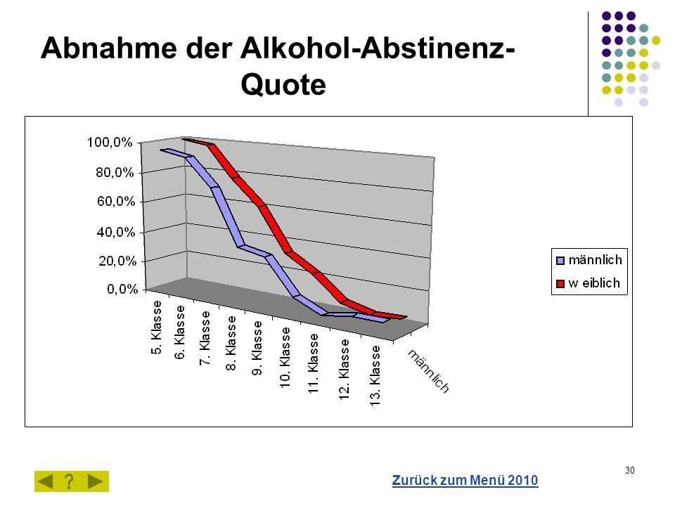 30 Abnahme der Alkohol-Abstinenz- Quote Zurück zum Menü 2010
