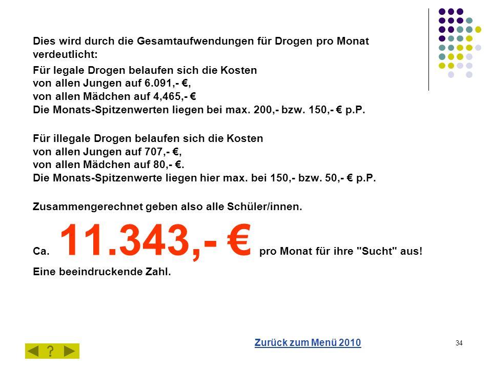 34 Dies wird durch die Gesamtaufwendungen für Drogen pro Monat verdeutlicht: Für legale Drogen belaufen sich die Kosten von allen Jungen auf 6.091,- €, von allen Mädchen auf 4,465,- € Die Monats-Spitzenwerten liegen bei max.