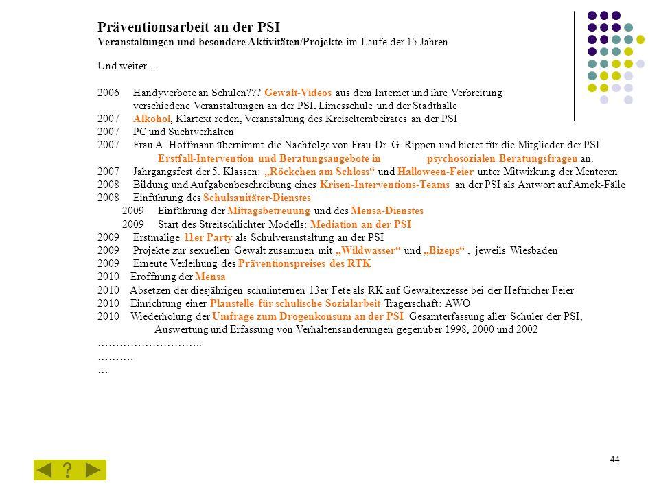 44 Präventionsarbeit an der PSI Veranstaltungen und besondere Aktivitäten/Projekte im Laufe der 15 Jahren Und weiter… 2006 Handyverbote an Schulen??.