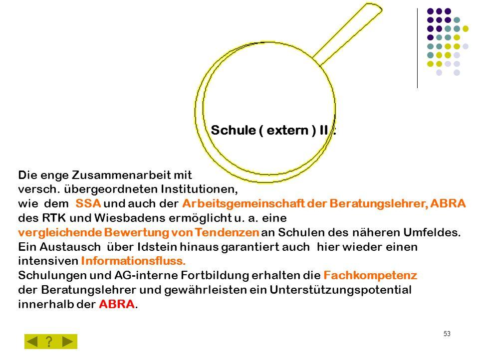53 Schule ( extern ) II.: Die enge Zusammenarbeit mit versch.