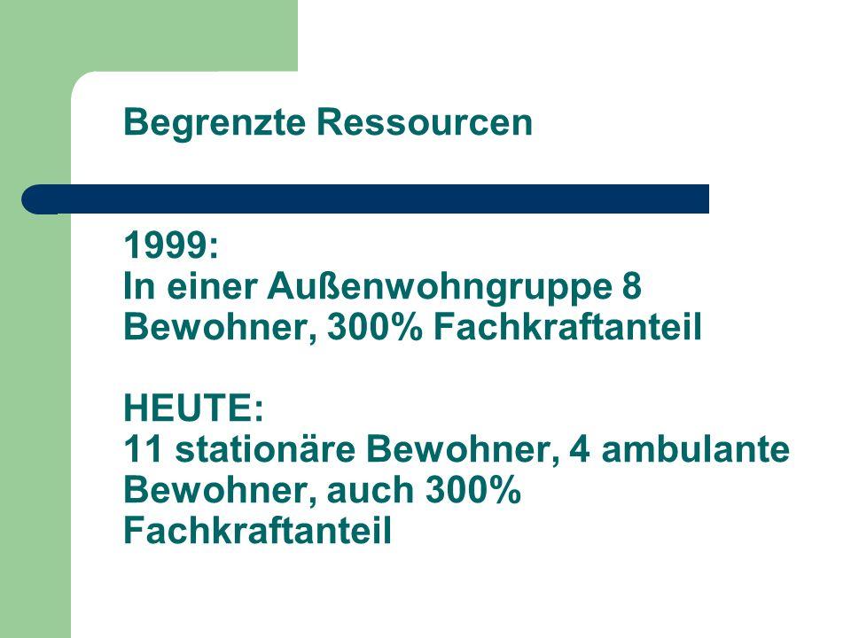 Begrenzte Ressourcen 1999: In einer Außenwohngruppe 8 Bewohner, 300% Fachkraftanteil HEUTE: 11 stationäre Bewohner, 4 ambulante Bewohner, auch 300% Fa