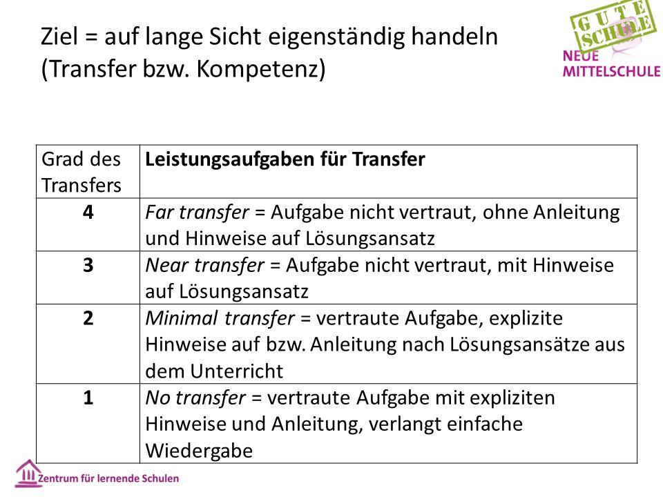 Ziel = auf lange Sicht eigenständig handeln (Transfer bzw. Kompetenz) Grad des Transfers Leistungsaufgaben für Transfer 4Far transfer = Aufgabe nicht