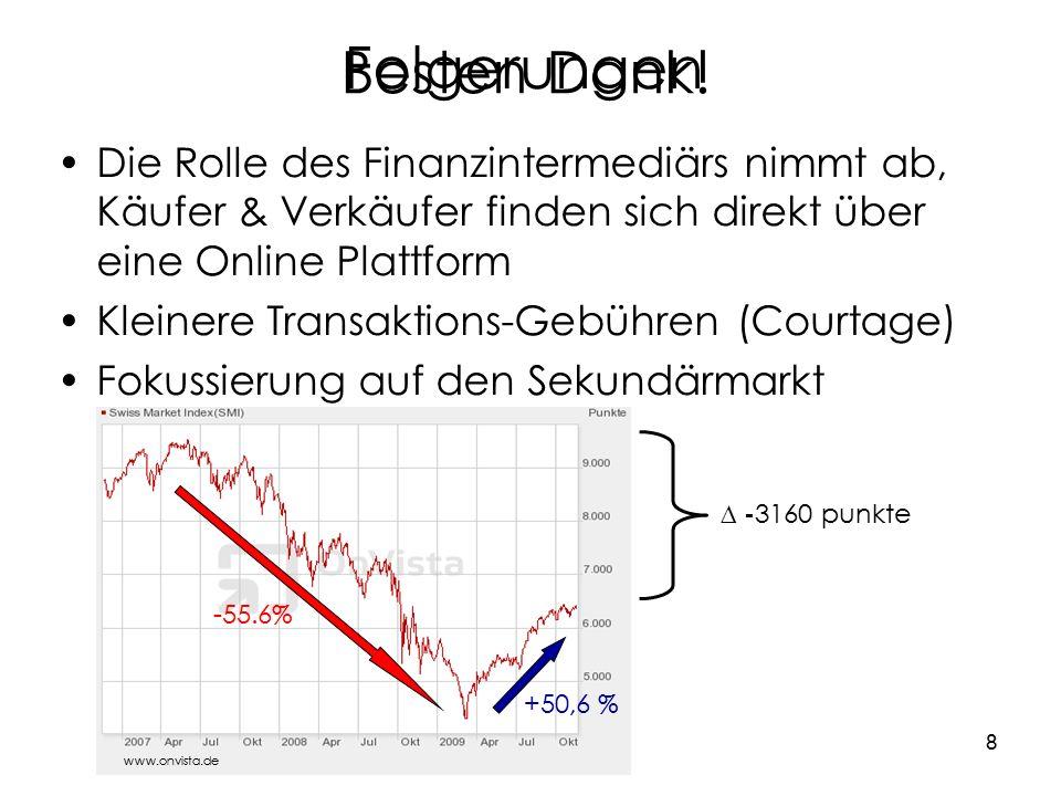 8 Folgerungen Die Rolle des Finanzintermediärs nimmt ab, Käufer & Verkäufer finden sich direkt über eine Online Plattform Kleinere Transaktions-Gebühren (Courtage) Fokussierung auf den Sekundärmarkt +50,6 % -55.6% ∆ - 3160 punkte www.onvista.de Besten Dank!