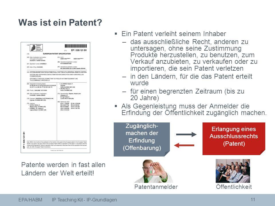  Ein Patent verleiht seinem Inhaber –das ausschließliche Recht, anderen zu untersagen, ohne seine Zustimmung Produkte herzustellen, zu benutzen, zum Verkauf anzubieten, zu verkaufen oder zu importieren, die sein Patent verletzen –in den Ländern, für die das Patent erteilt wurde –für einen begrenzten Zeitraum (bis zu 20 Jahre)  Als Gegenleistung muss der Anmelder die Erfindung der Öffentlichkeit zugänglich machen.
