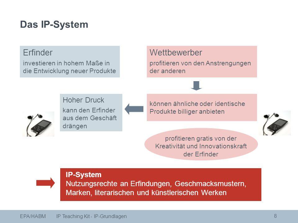  National  International  EU –Gemeinschaftsmarke 19 EPA/HABM IP Teaching Kit - IP-Grundlagen Wege zur Eintragung