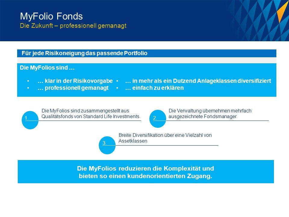 Für jede Risikoneigung das passende Portfolio Die MyFolios reduzieren die Komplexität und bieten so einen kundenorientierten Zugang. … klar in der Ris