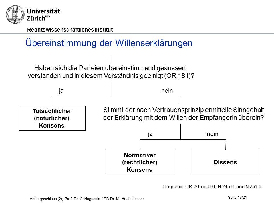 Rechtswissenschaftliches Institut Seite 18/21 Tatsächlicher (natürlicher) Konsens Normativer (rechtlicher) Konsens Haben sich die Parteien übereinstimmend geäussert, verstanden und in diesem Verständnis geeinigt (OR 18 I).