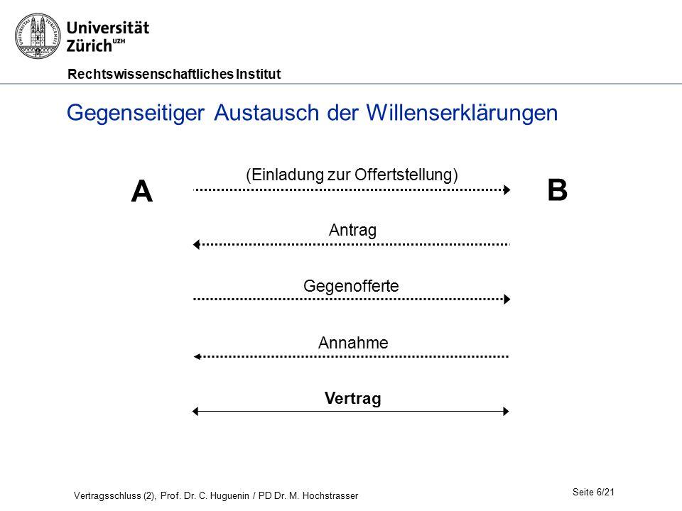 Rechtswissenschaftliches Institut Seite 6/21 Gegenseitiger Austausch der Willenserklärungen A B (Einladung zur Offertstellung) Antrag Gegenofferte Ann