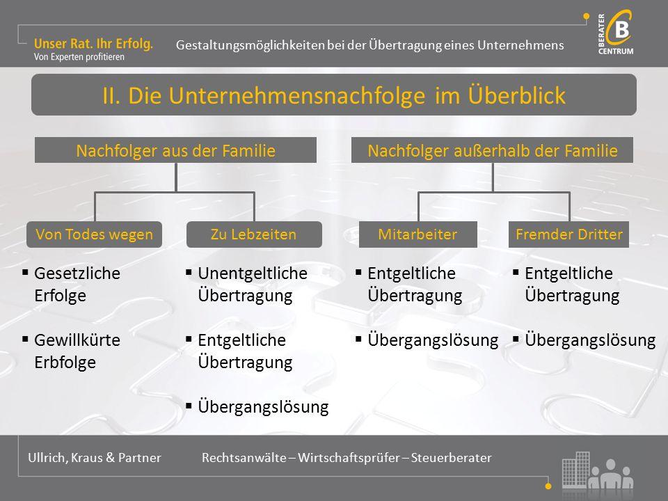Gestaltungsmöglichkeiten bei der Übertragung eines Unternehmens Ullrich, Kraus & Partner Rechtsanwälte – Wirtschaftsprüfer – Steuerberater Gesetzliche Erbfolge (§§ 1922 ff.