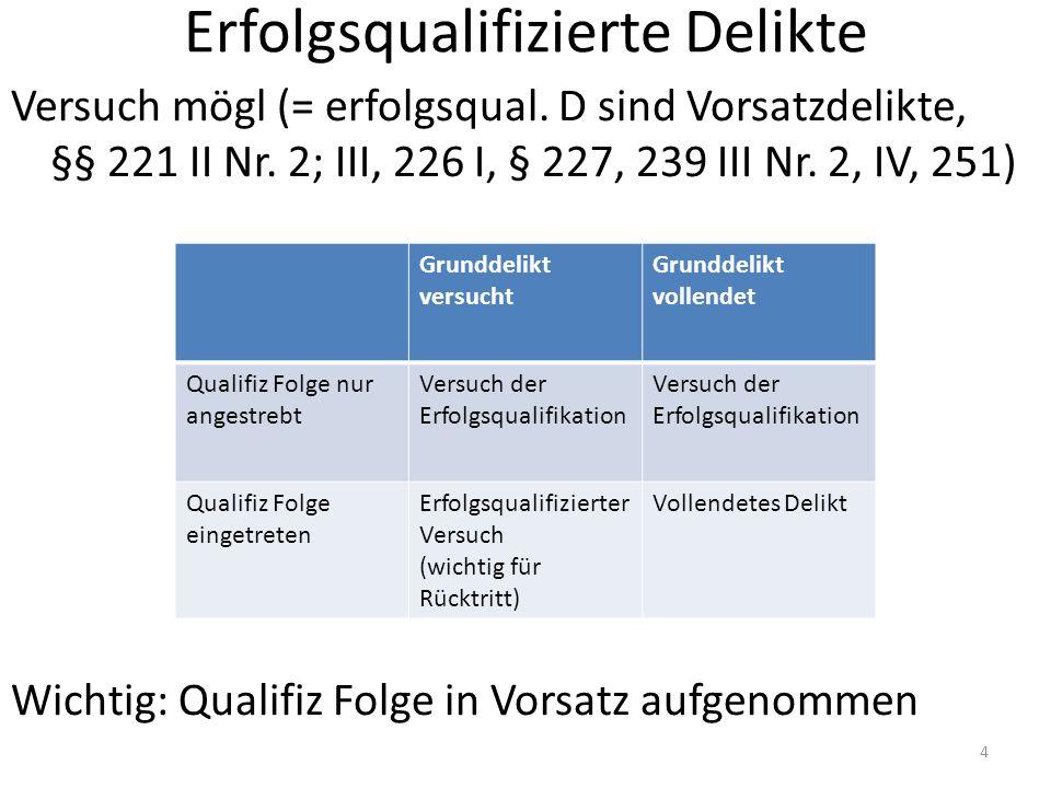 Erfolgsqualifizierte Delikte Versuch mögl (= erfolgsqual.