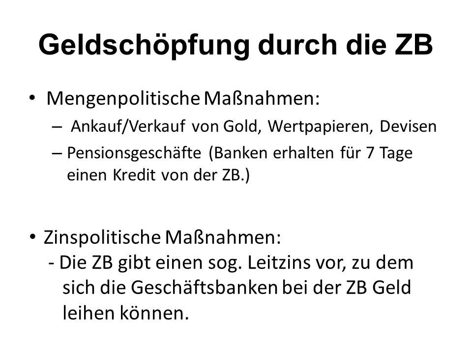 Geldschöpfung durch die ZB Mengenpolitische Maßnahmen: – Ankauf/Verkauf von Gold, Wertpapieren, Devisen – Pensionsgeschäfte (Banken erhalten für 7 Tag