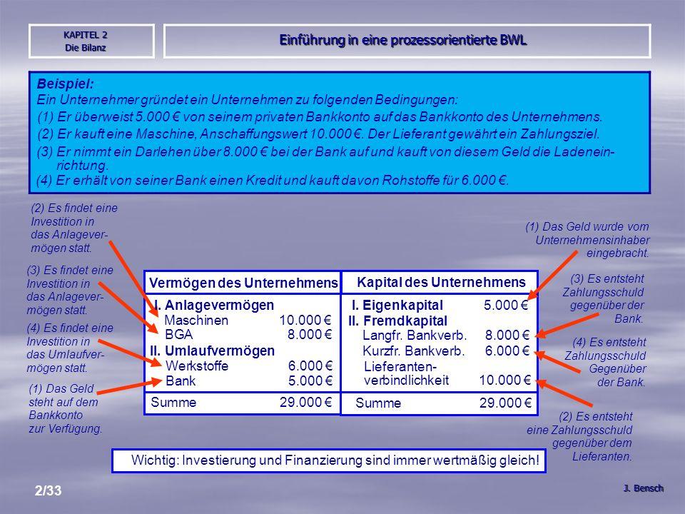 Einführung in eine prozessorientierte BWL J.Bensch KAPITEL 2 Die Bilanz 23/33 2.