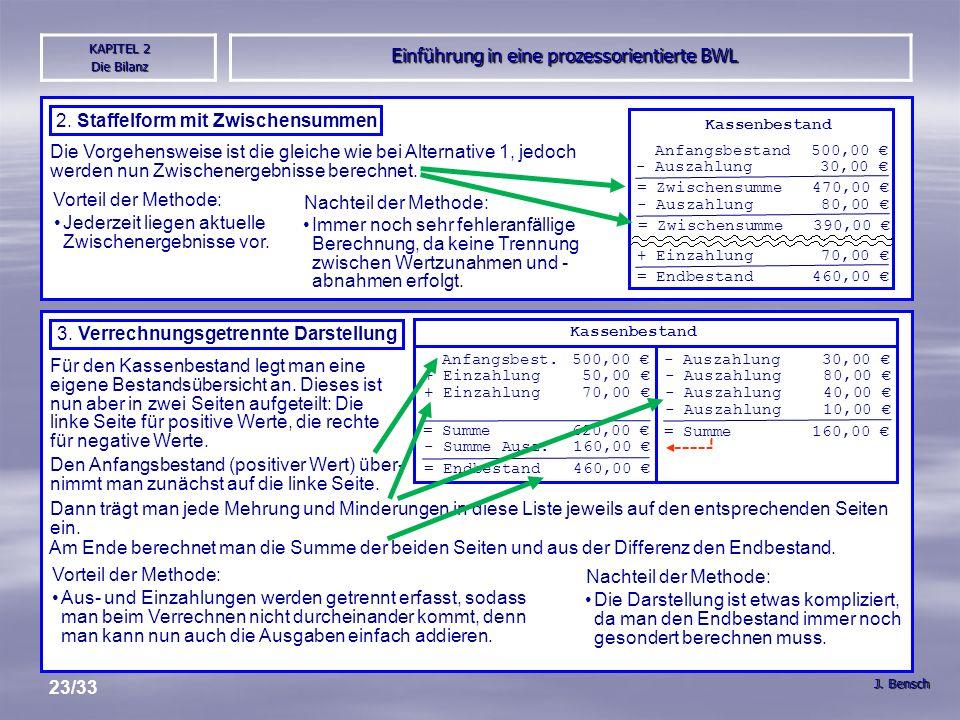 Einführung in eine prozessorientierte BWL J. Bensch KAPITEL 2 Die Bilanz 23/33 2.
