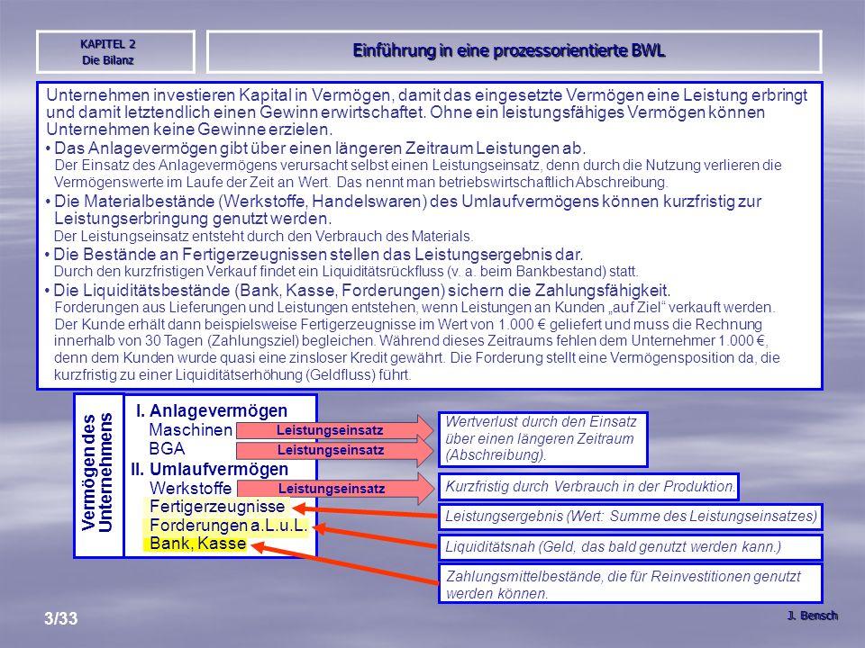 Einführung in eine prozessorientierte BWL J.Bensch KAPITEL 2 Die Bilanz 24/33 4.