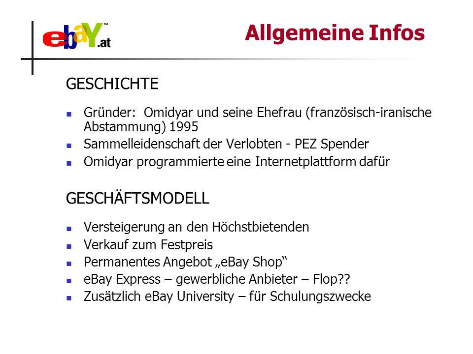 """Ist Ebay eine Social Software.Baumgartner: """" Social software verknüpft Personen und nicht Inhalte."""