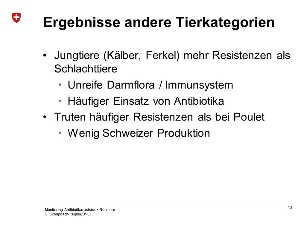 13 Monitoring Antibiotikaresistenz Nutztiere G.