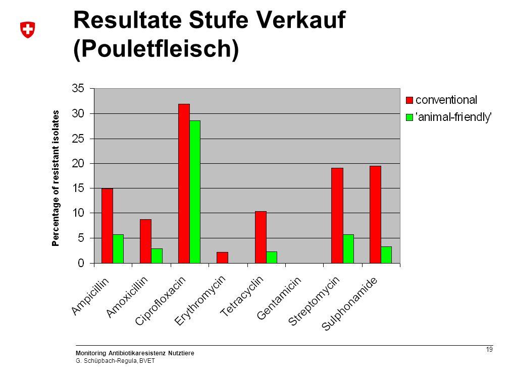 19 Monitoring Antibiotikaresistenz Nutztiere G.