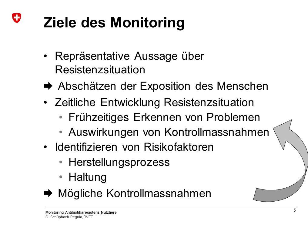 5 Monitoring Antibiotikaresistenz Nutztiere G.