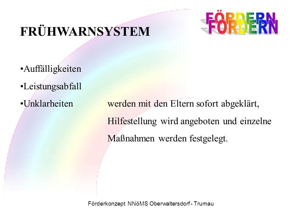 Förderkonzept NNöMS Oberwaltersdorf - Trumau FRÜHWARNSYSTEM Auffälligkeiten Leistungsabfall Unklarheiten werden mit den Eltern sofort abgeklärt, Hilfestellung wird angeboten und einzelne Maßnahmen werden festgelegt.