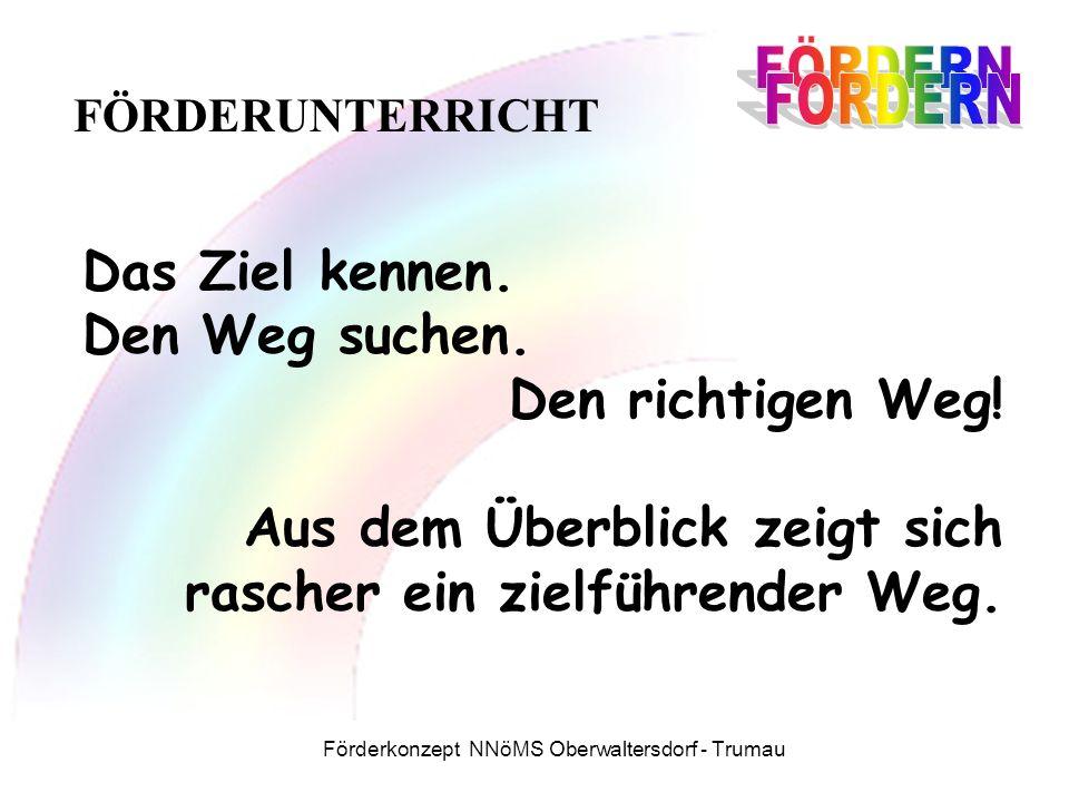 Förderkonzept NNöMS Oberwaltersdorf - Trumau FÖRDERUNTERRICHT Das Ziel kennen.