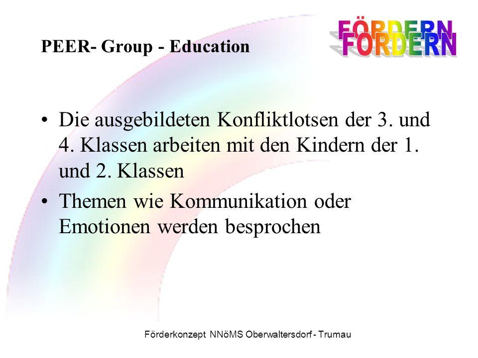 Förderkonzept NNöMS Oberwaltersdorf - Trumau PEER- Group - Education Die ausgebildeten Konfliktlotsen der 3.