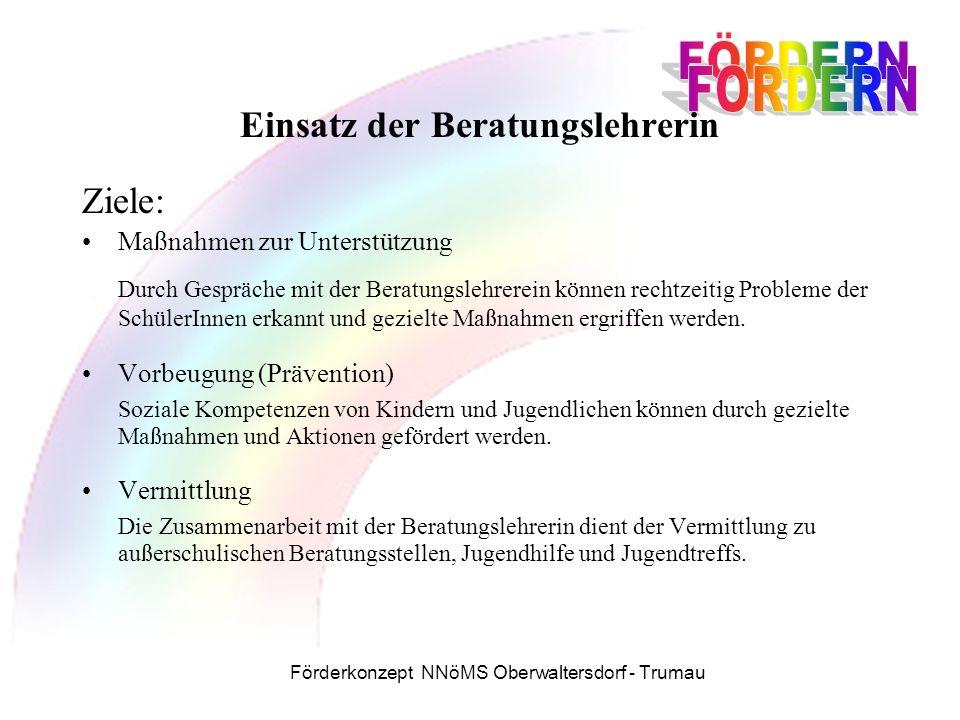 Förderkonzept NNöMS Oberwaltersdorf - Trumau Einsatz der Beratungslehrerin Ziele: Maßnahmen zur Unterstützung Durch Gespräche mit der Beratungslehrerein können rechtzeitig Probleme der SchülerInnen erkannt und gezielte Maßnahmen ergriffen werden.