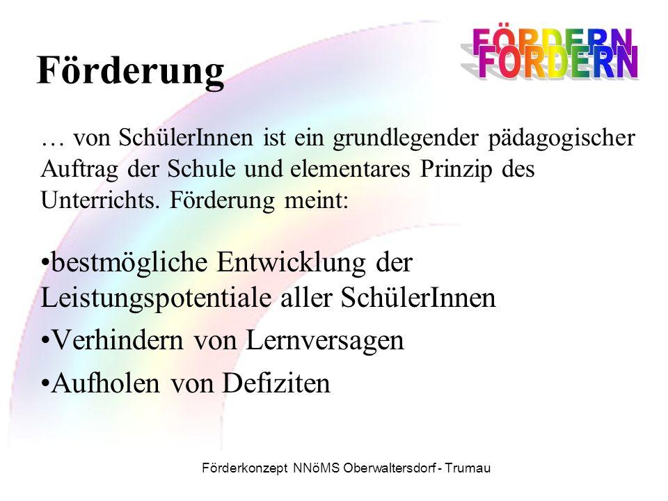Förderkonzept NNöMS Oberwaltersdorf - Trumau Förderung … von SchülerInnen ist ein grundlegender pädagogischer Auftrag der Schule und elementares Prinzip des Unterrichts.