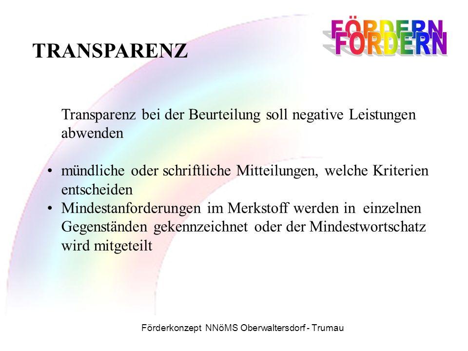Förderkonzept NNöMS Oberwaltersdorf - Trumau TRANSPARENZ Transparenz bei der Beurteilung soll negative Leistungen abwenden mündliche oder schriftliche Mitteilungen, welche Kriterien entscheiden Mindestanforderungen im Merkstoff werden in einzelnen Gegenständen gekennzeichnet oder der Mindestwortschatz wird mitgeteilt