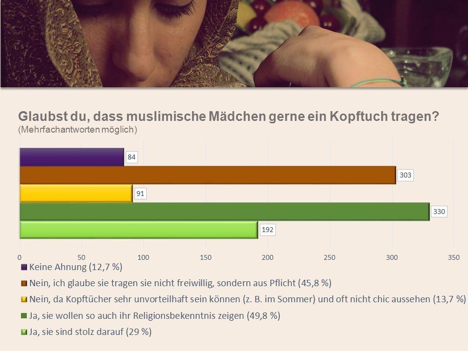 Glaubst du, dass muslimische Mädchen gerne ein Kopftuch tragen? (Mehrfachantworten möglich)