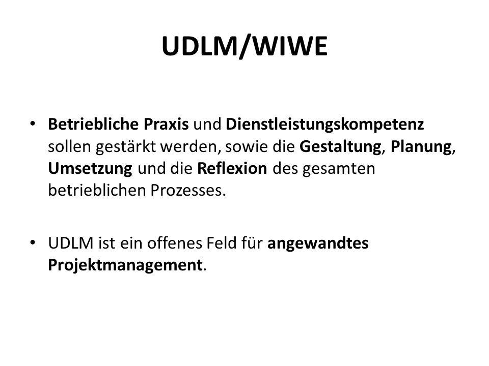 UDLM/WIWE Betriebliche Praxis und Dienstleistungskompetenz sollen gestärkt werden, sowie die Gestaltung, Planung, Umsetzung und die Reflexion des gesamten betrieblichen Prozesses.