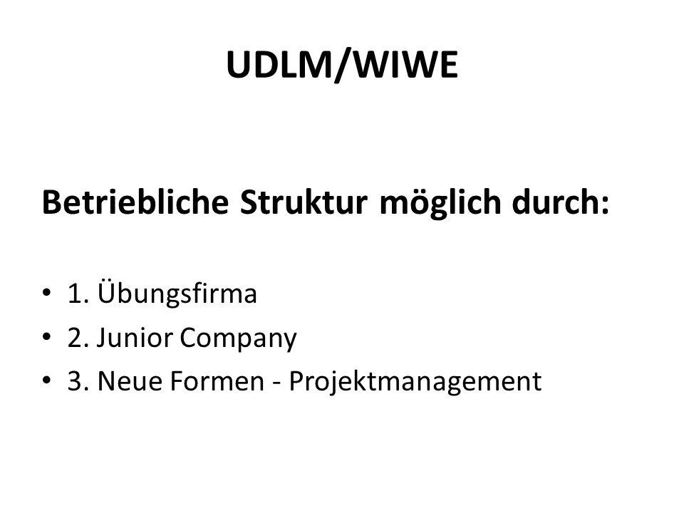 UDLM/WIWE Betriebliche Struktur möglich durch: 1. Übungsfirma 2.