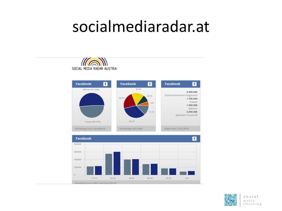 socialmediaradar.at