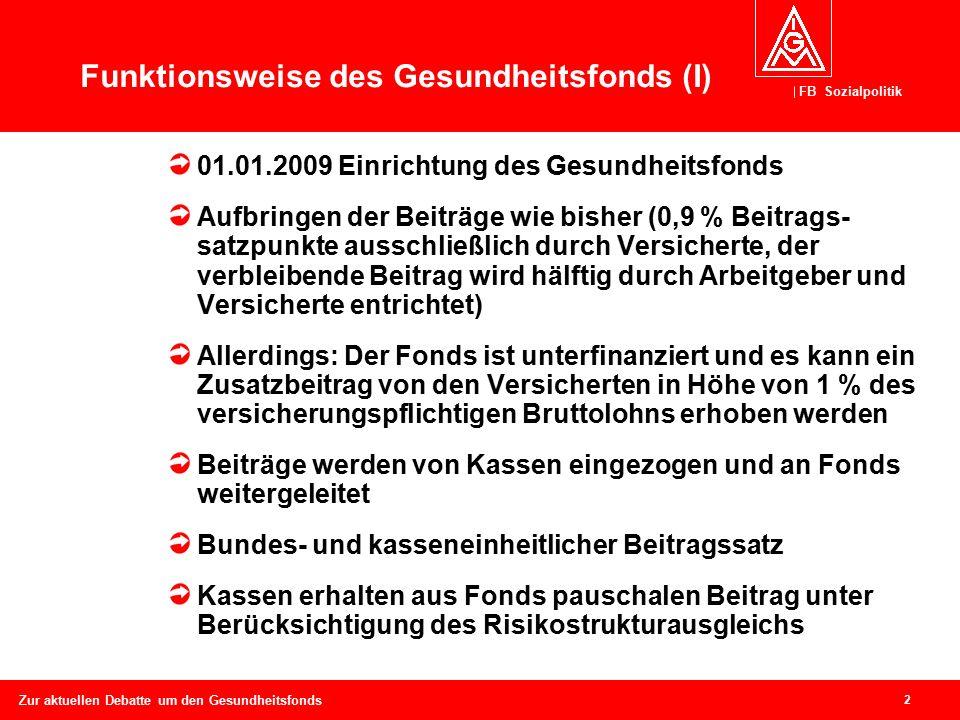 FB Sozialpolitik 3 Zur aktuellen Debatte um den Gesundheitsfonds Krankenkassen (ab 1.1.2009) für die Krankenkassen einheitlicher Betrag je Versicherten dabei: Ausgleich der Risiken Alter, Geschlecht, Morbidität (50 bis 80 bes.